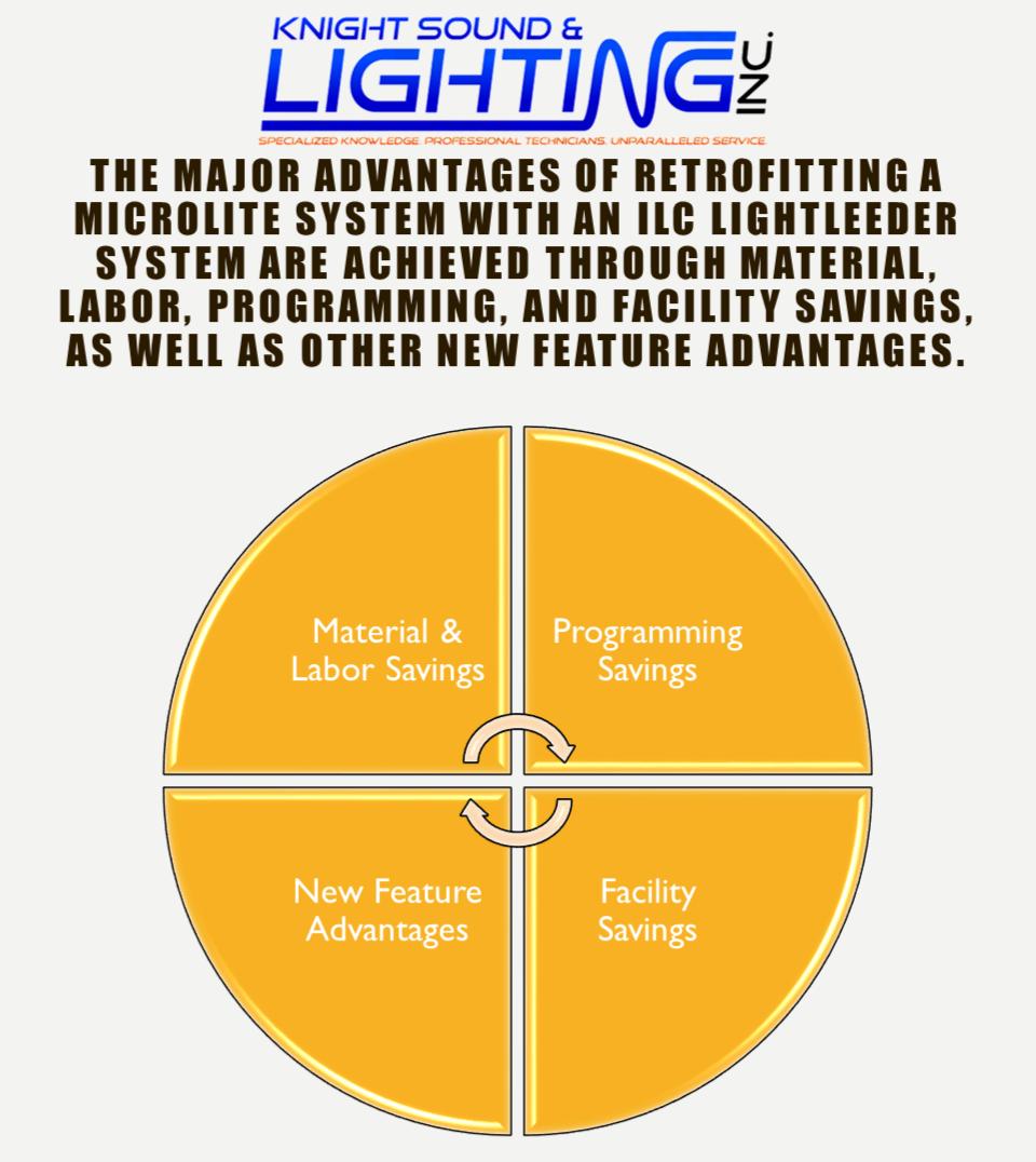 retrofit-benefits-image.png